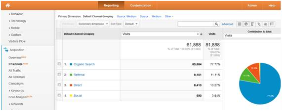 google analytics1