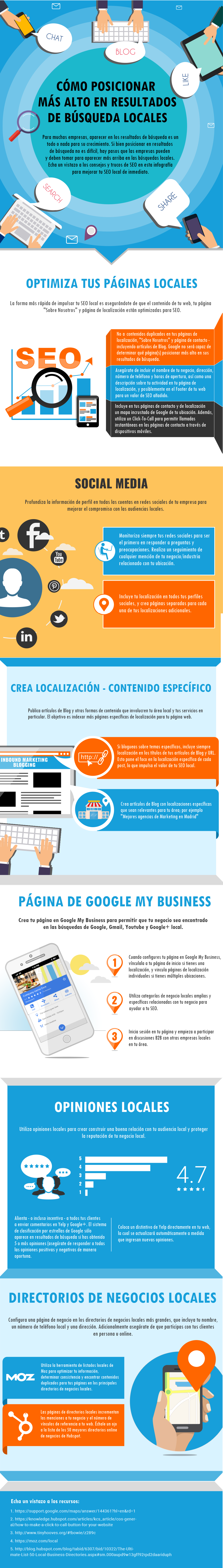Infografia-optimizacion-SEO-local.png